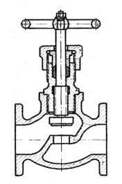 Working scheme of a valve stuffing box